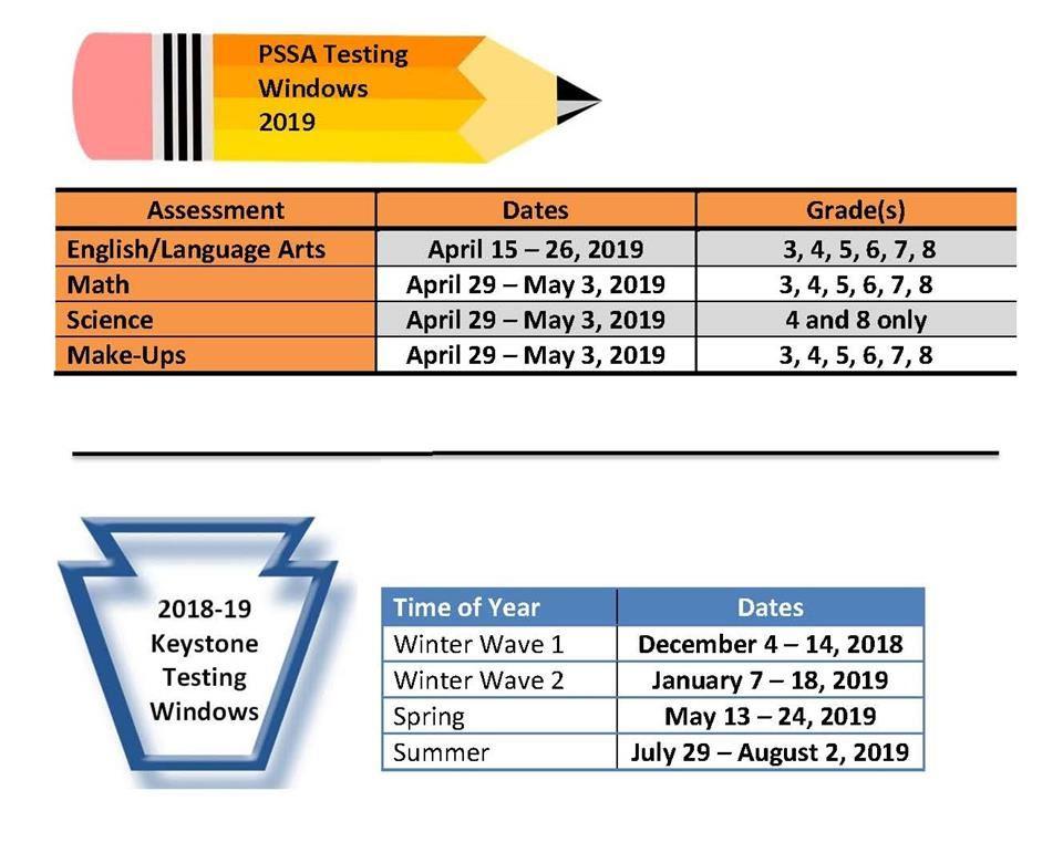 Curriculum & Instruction / 2018-2019 Testing Windows